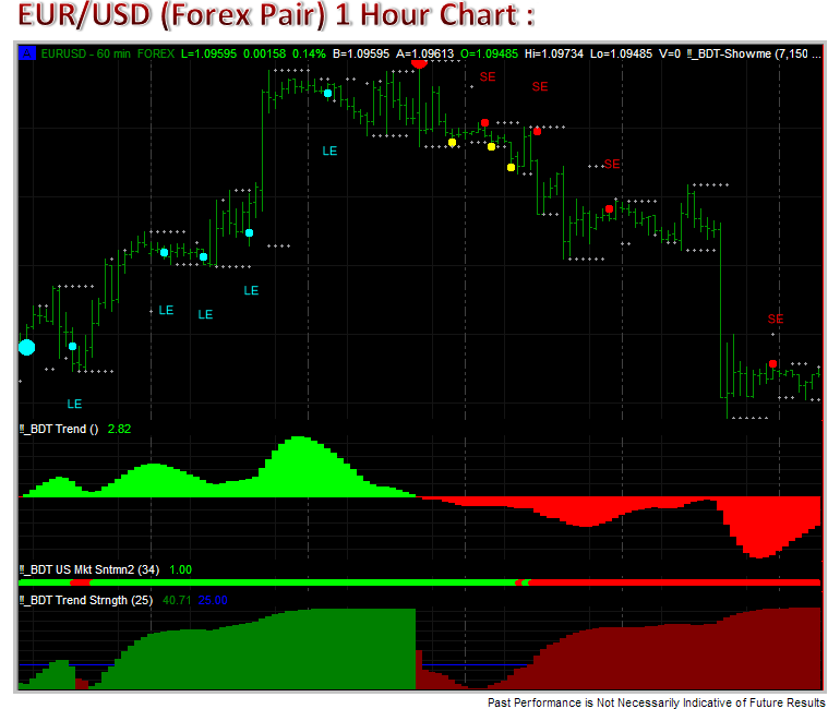 Black Diamond Trader Strategy