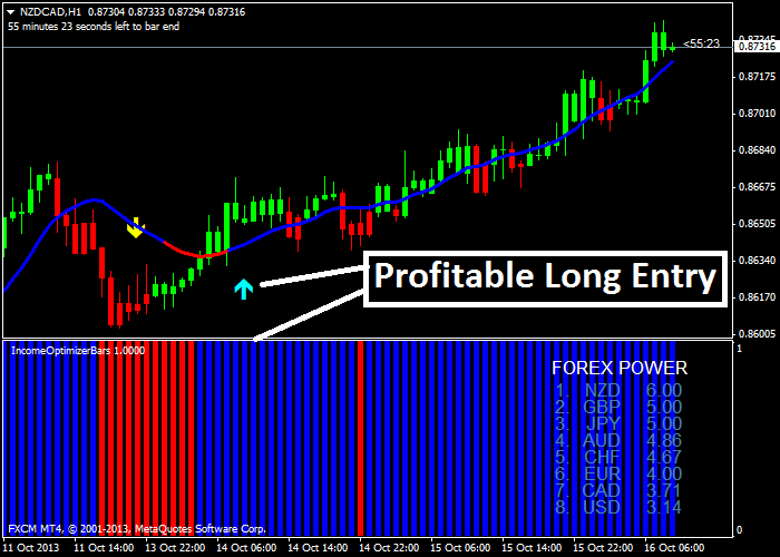 Forex Income Optimizer Trading System Review
