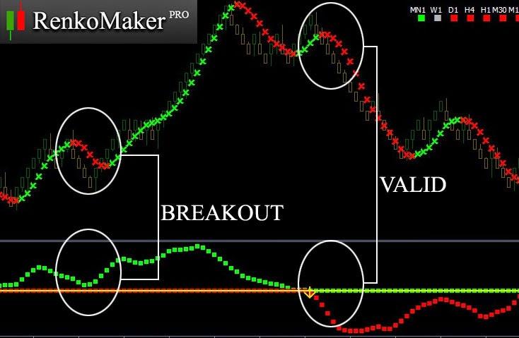 Renko Bar Trading System Online PDF eBook | bobby-here