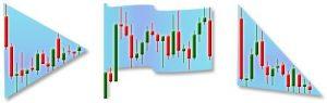 Forex Trendy Chart Patterns