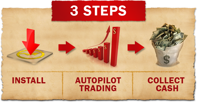 Forex Apollo 3 Steps
