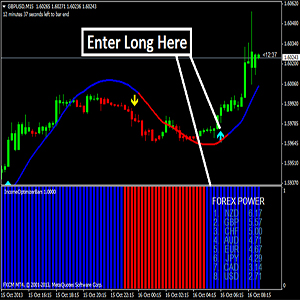forex income optimizer trading system