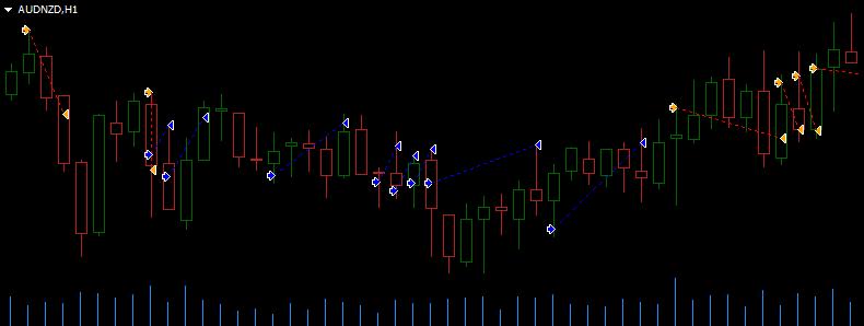 MFM5 Trading Strategy