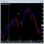 renko-charting-package