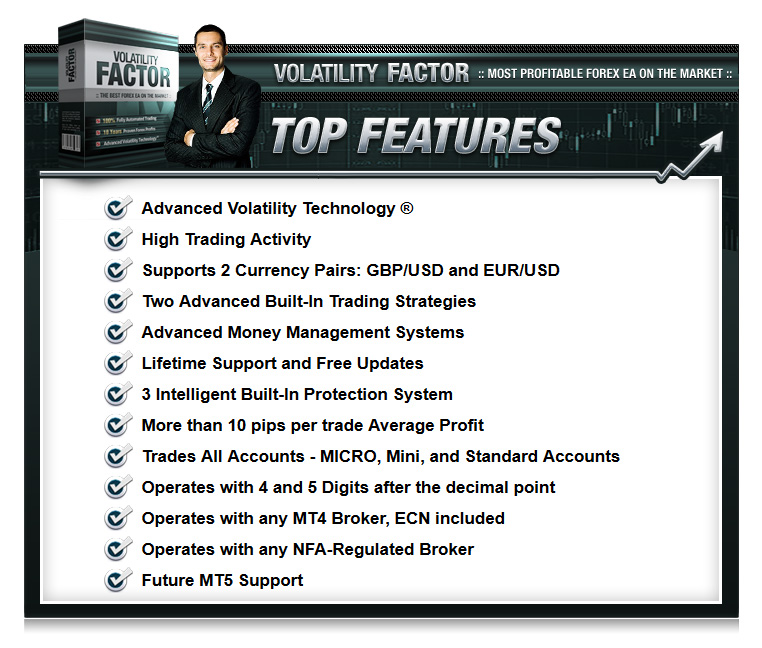 Volatility Factor EA Top Features