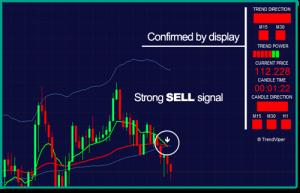 Trend Viper Signals