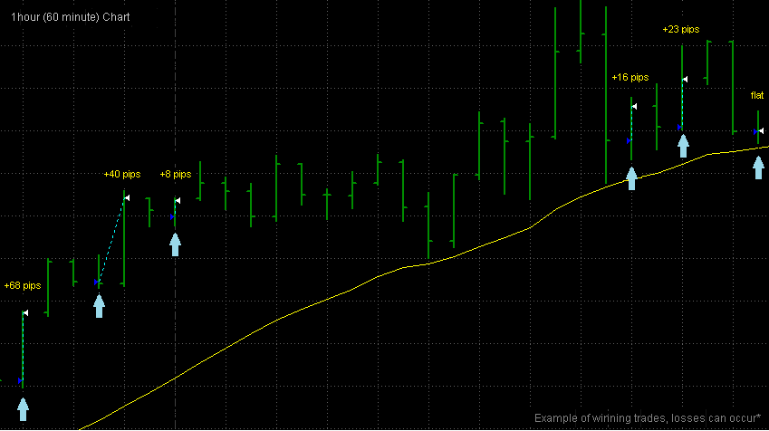 Clear FX Signals Forex System Review Screenshot