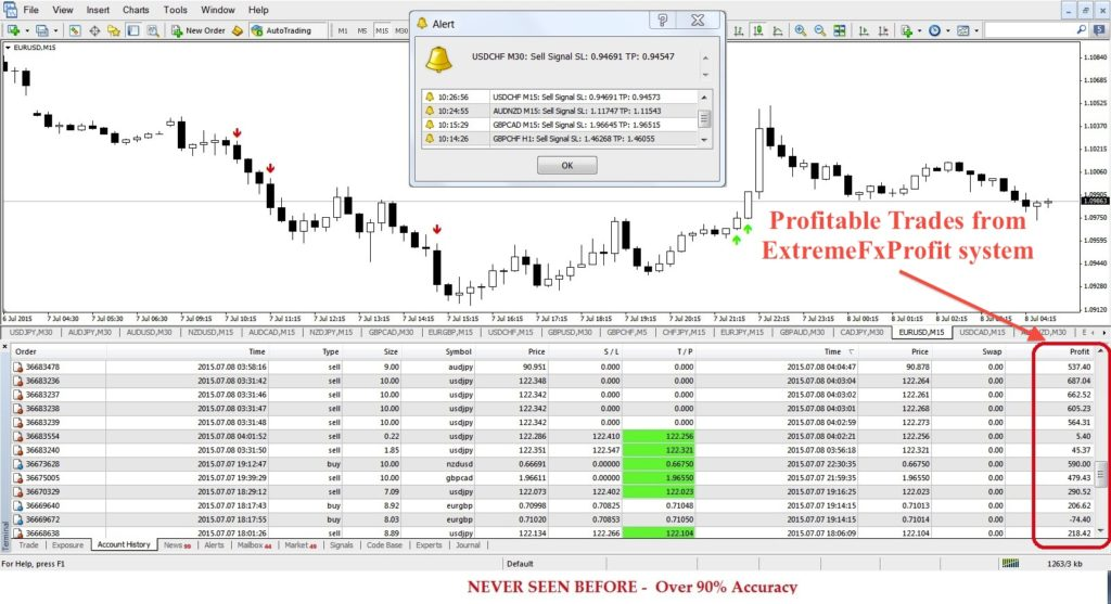 Extreme Fx Profit Review Screenshot