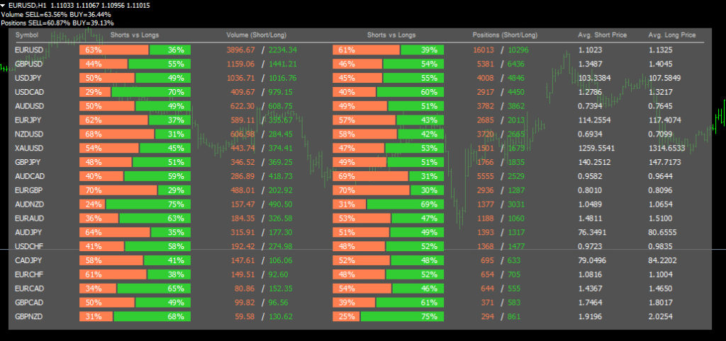 Forex Market Sentiment Review Screenshot