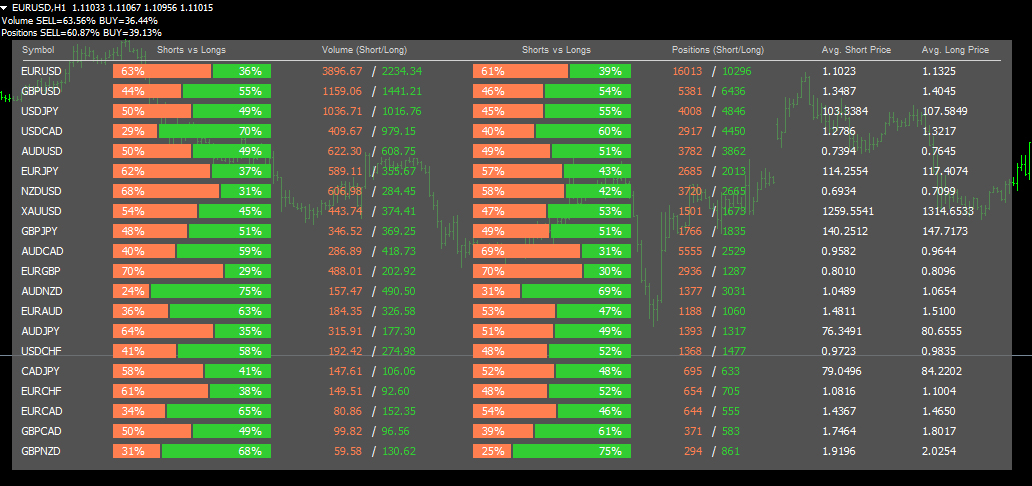 Sentiment analysis forex trading