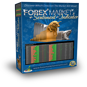 forex-market-sentiment-indicator