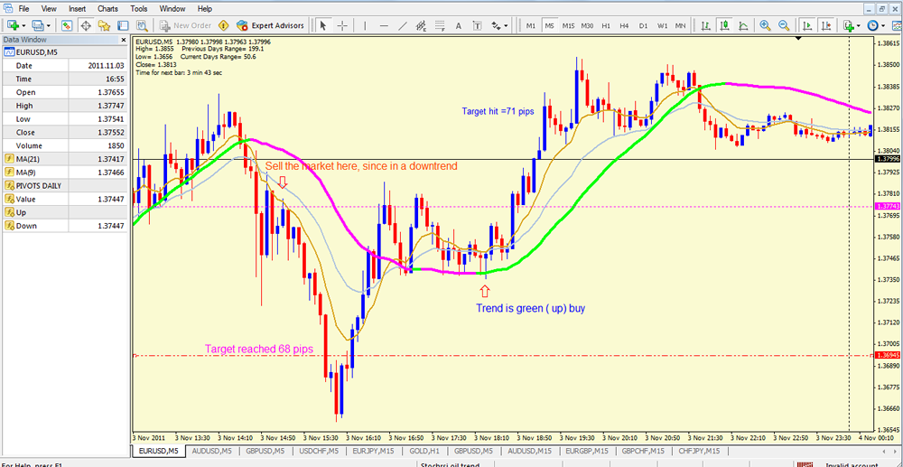 Forex 70 win rate
