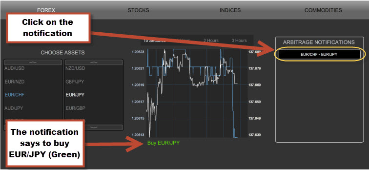 Full Arbitrage Trading Tool Review