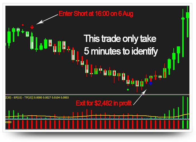 Fx Monopoly Review Trading Examples Screenshot 2