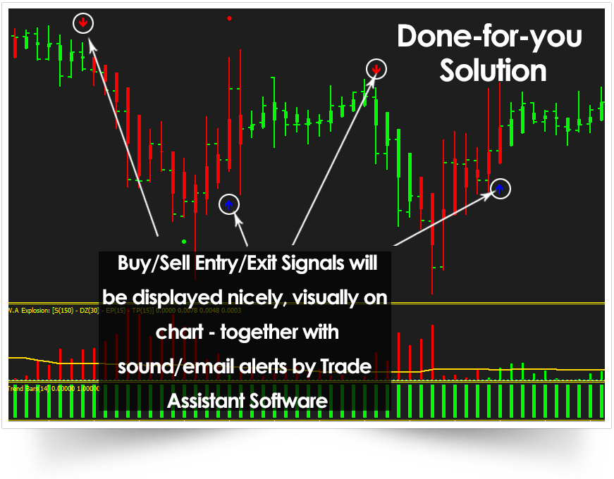 Fx Monopoly Review Trading Examples Screenshot