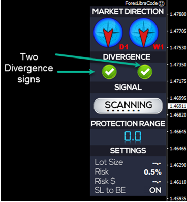 Forex Libra Code Review Dashboard Divergence