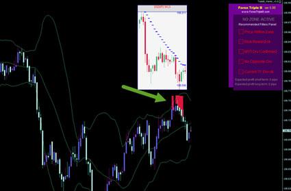B forex broker review