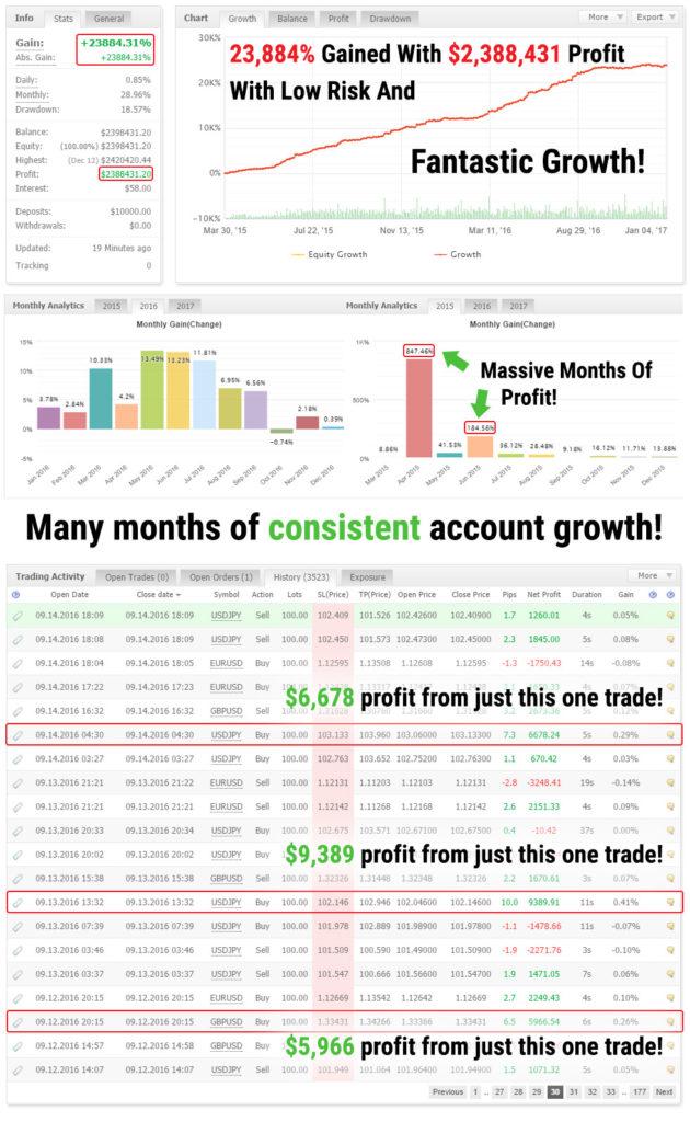 Einstein Trader Review MyFxBook Verified Results 2