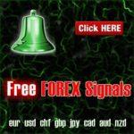 Take-Profit Forex Signals