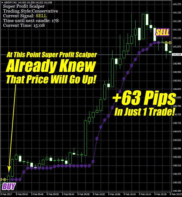 Super Profit Scalper Screenshot