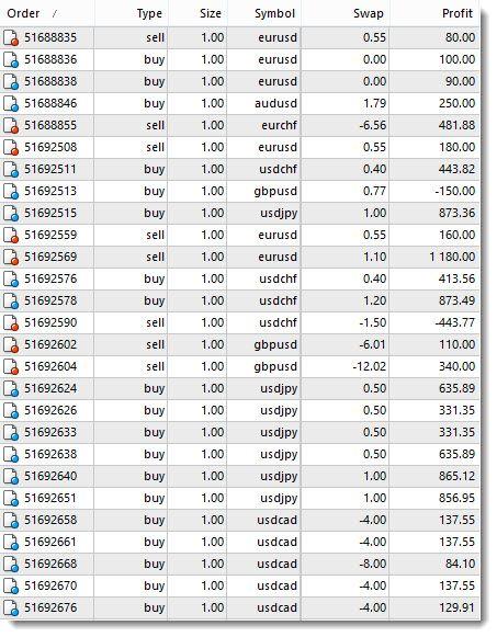 Ryalor Profit System Review 3