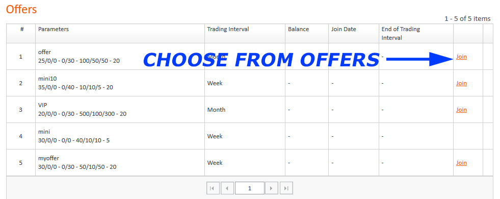 Step 3. Choose the PAMM offer for the account you wish to join. That's it!