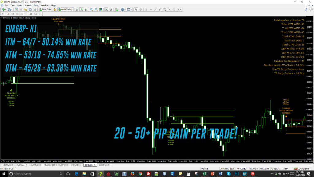 The BIG MACD Software Review