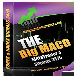 The BIG MACD Software