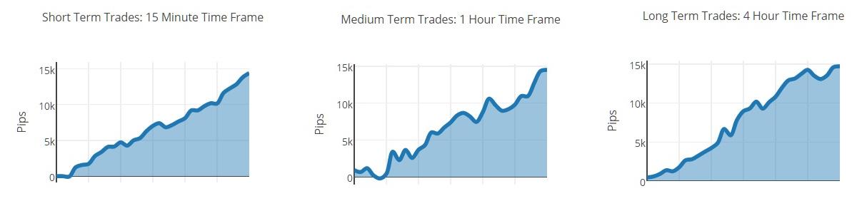 Trader forex in egypt dubai jobs