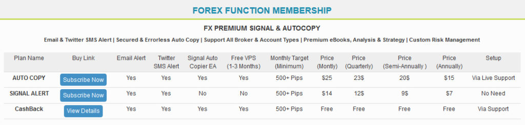 Forex function