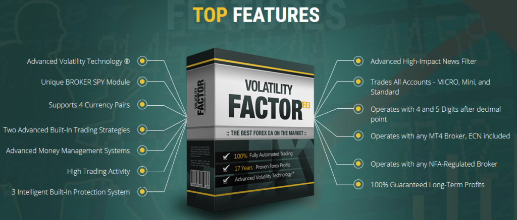 Volatility Factor 2.0 Pro Review