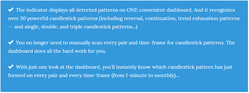 Forex Candlestick Dashboard Indicator Review