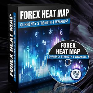 forex heat map