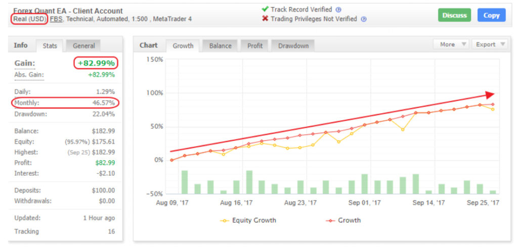 Forex Quant EA Review Live Results Myfxbook