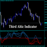 forex-third-altic-indicator