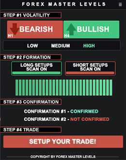 Download forex master levels