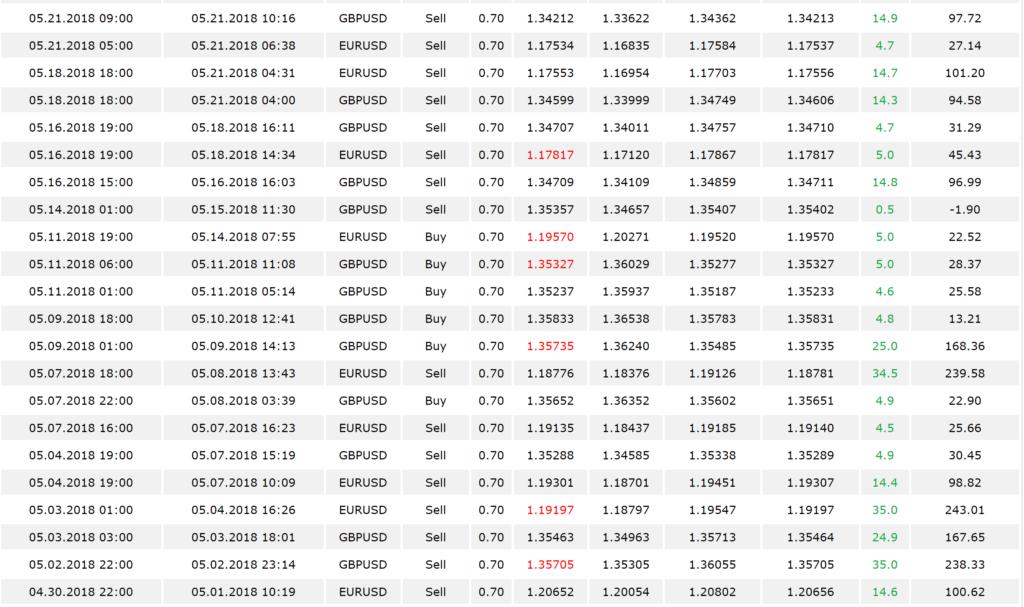 QuickScalp Trader Real Live Verified Results