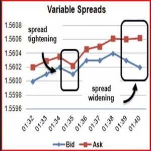 broker spread monitoring ea