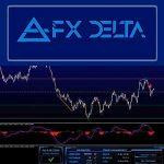 FX Delta Review