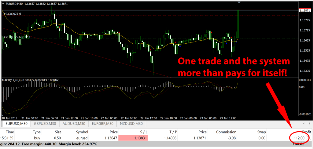 Power Trader Review