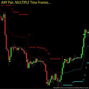 dynamic trend trader