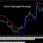 forex intrepid strategy