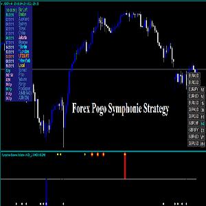 forex pogo symphonie strategy