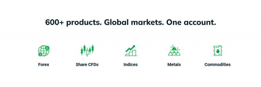GO Markets Instruments