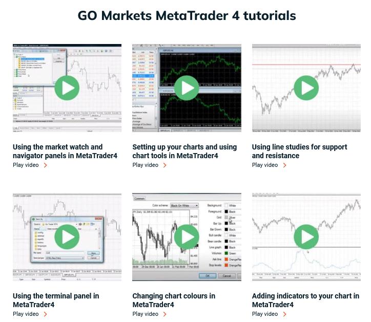 GO Markets MetaTrader 4 Tutorials