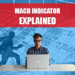 MACD Moving Average Convergence Divergence