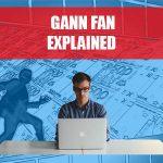 Gann Fan Explained
