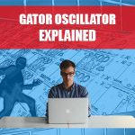 Gator Oscillator Explained