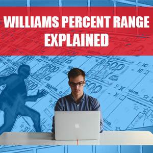 Williams Percent Range Explained