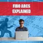 Fibonacci Arcs Explained